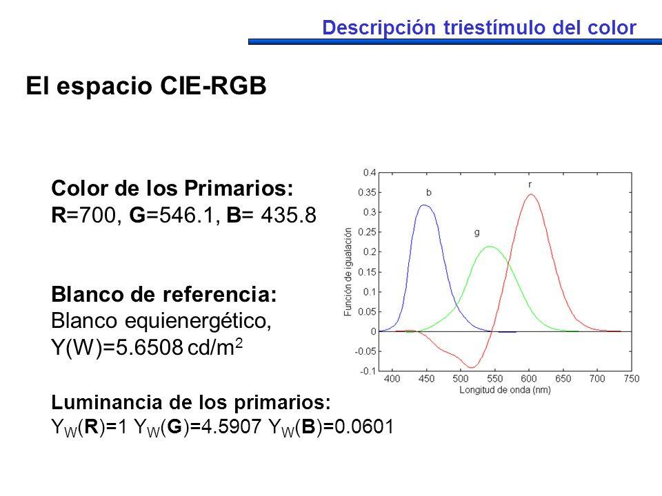 El espacio CIE-RGB Color de los Primarios: R=700, G=546.1, B= 435.8