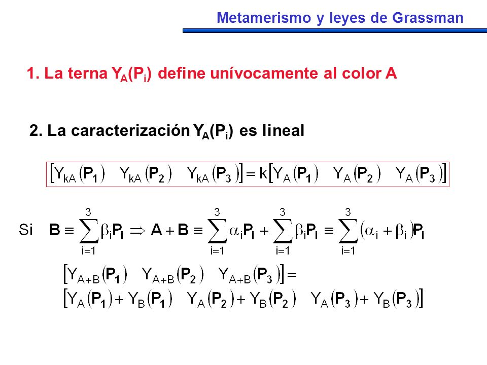 1. La terna YA(Pi) define unívocamente al color A