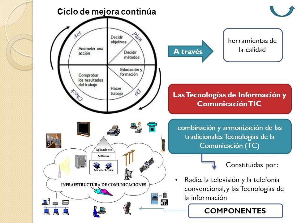 Las Tecnologías de Información y Comunicación TIC
