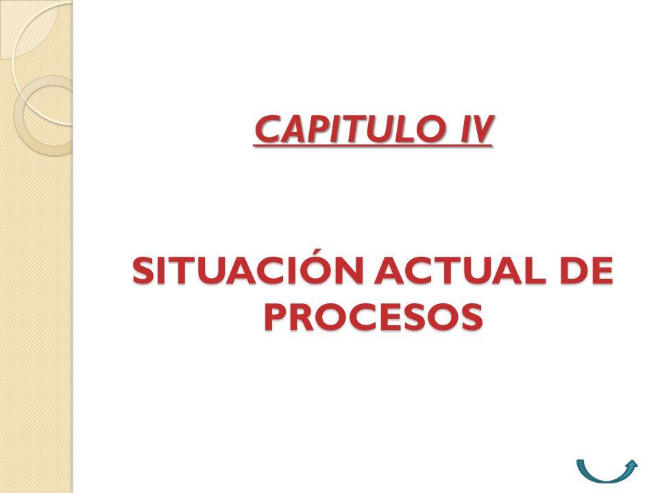 CAPITULO IV SITUACIÓN ACTUAL DE PROCESOS
