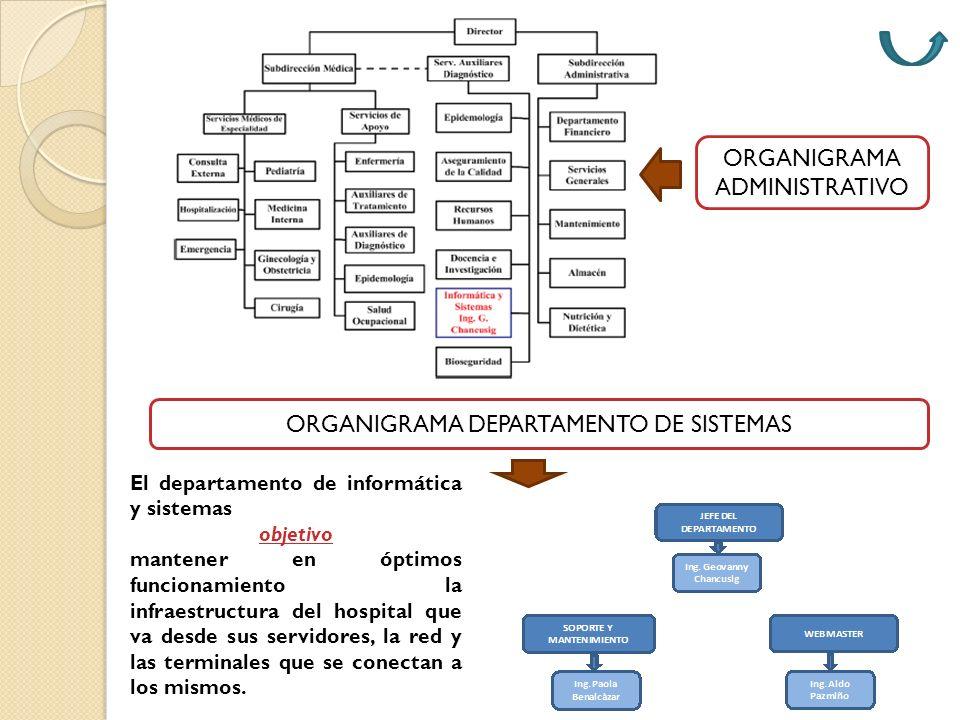 ORGANIGRAMA ADMINISTRATIVO
