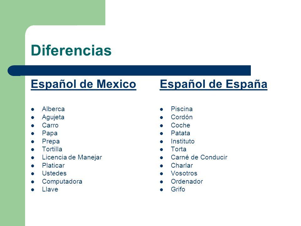 Diferencias Español de Mexico Español de España Alberca Agujeta Carro