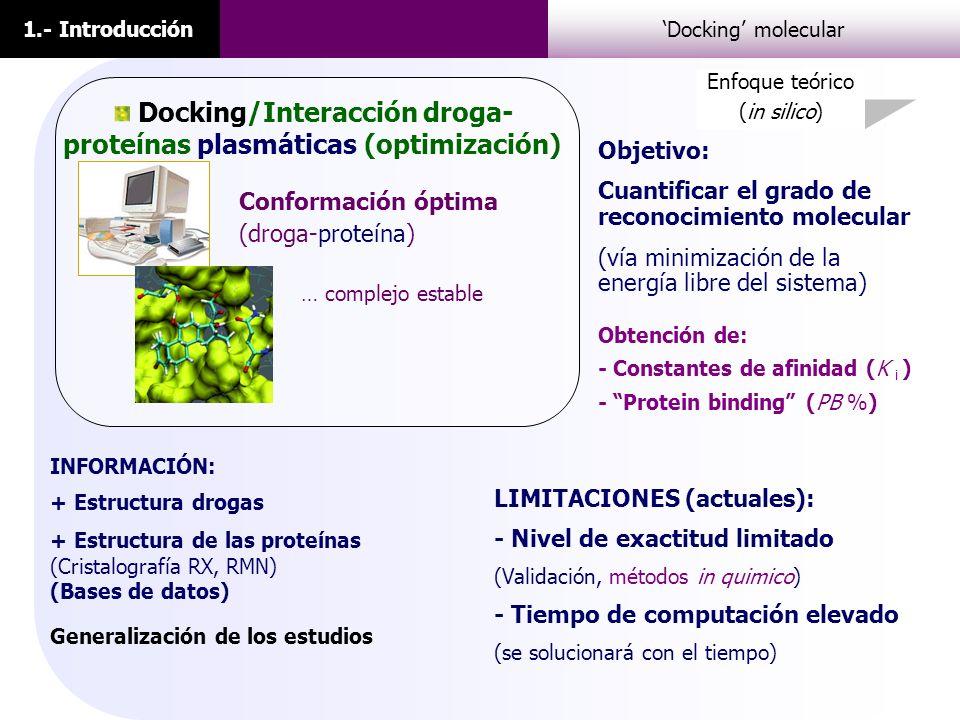 Docking/Interacción droga-proteínas plasmáticas (optimización)