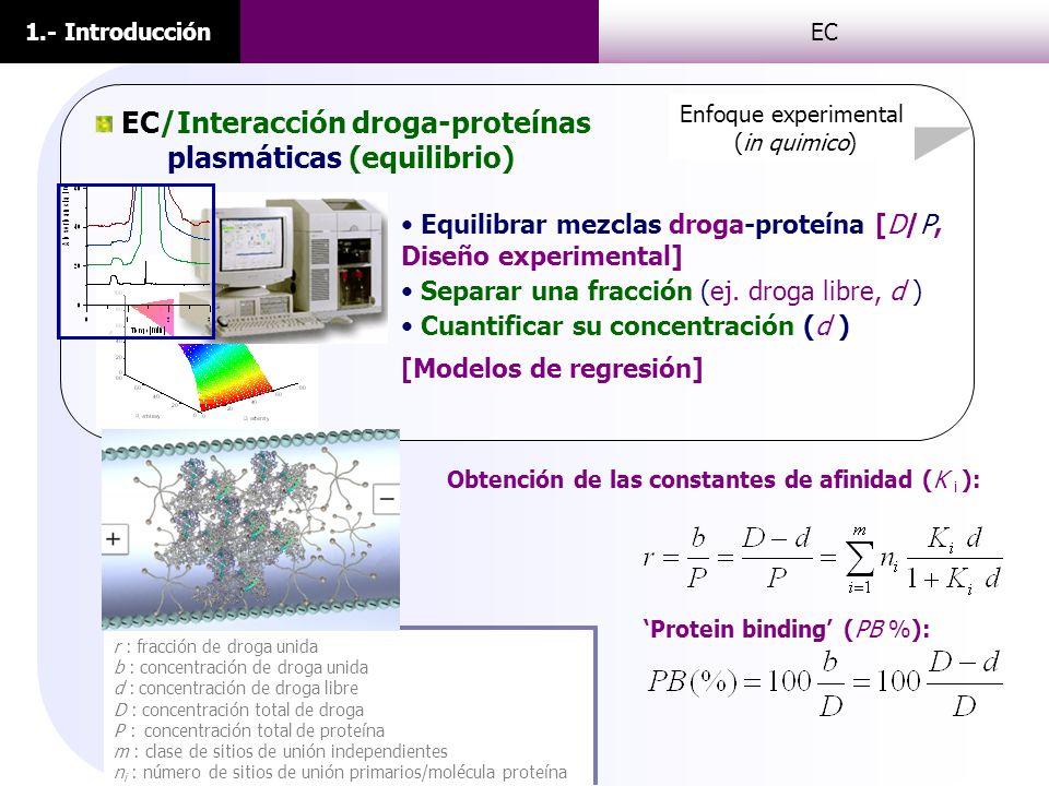 EC/Interacción droga-proteínas plasmáticas (equilibrio)