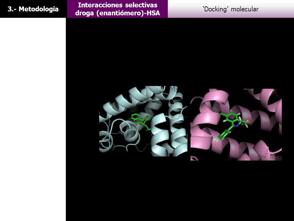 Interacciones selectivas droga (enantiómero)-HSA