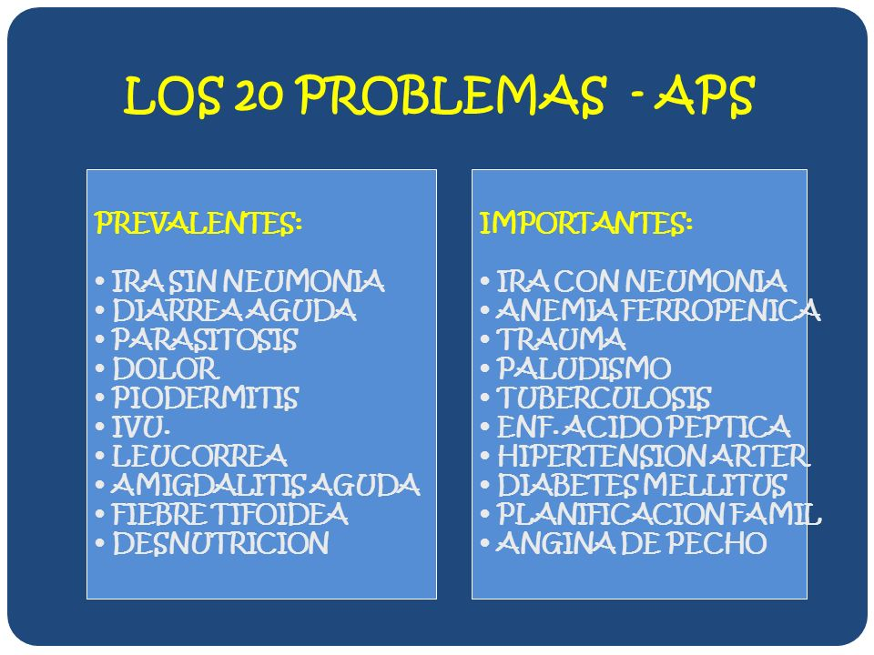 LOS 20 PROBLEMAS - APS PREVALENTES: IRA SIN NEUMONIA DIARREA AGUDA