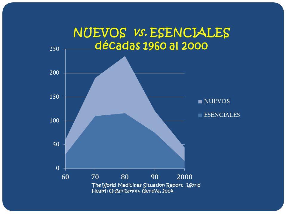 NUEVOS vs. ESENCIALES décadas 1960 al 2000