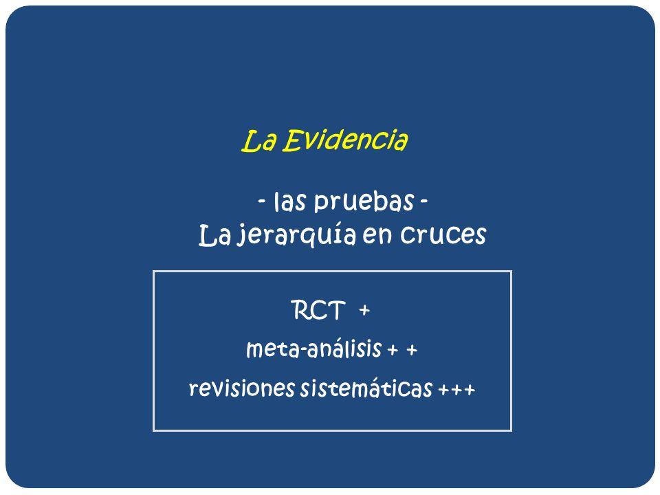 revisiones sistemáticas +++
