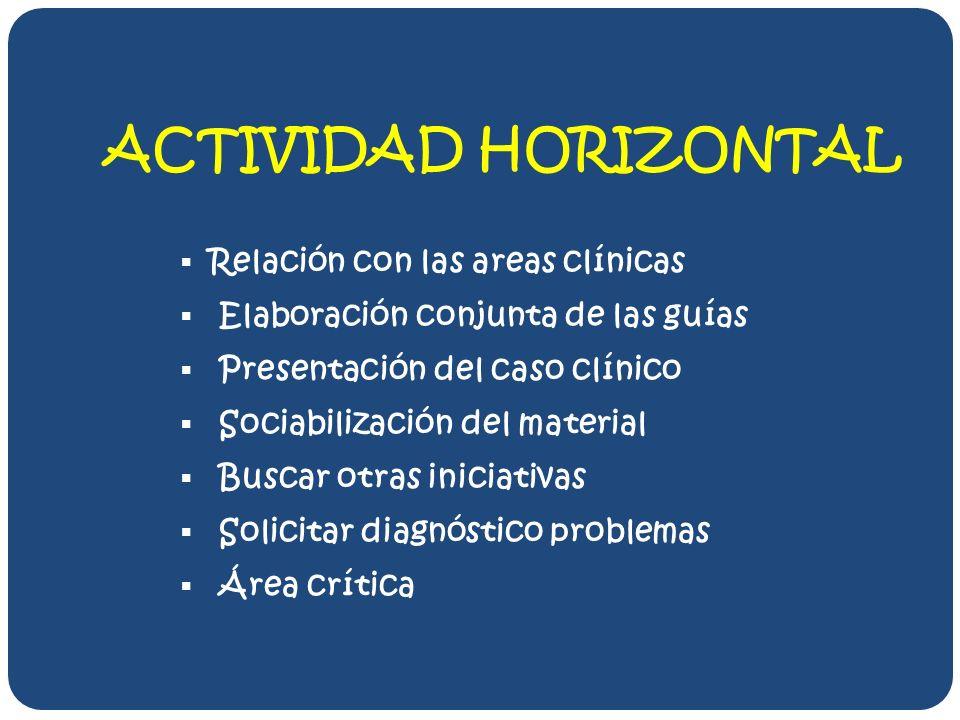 ACTIVIDAD HORIZONTAL Relación con las areas clínicas