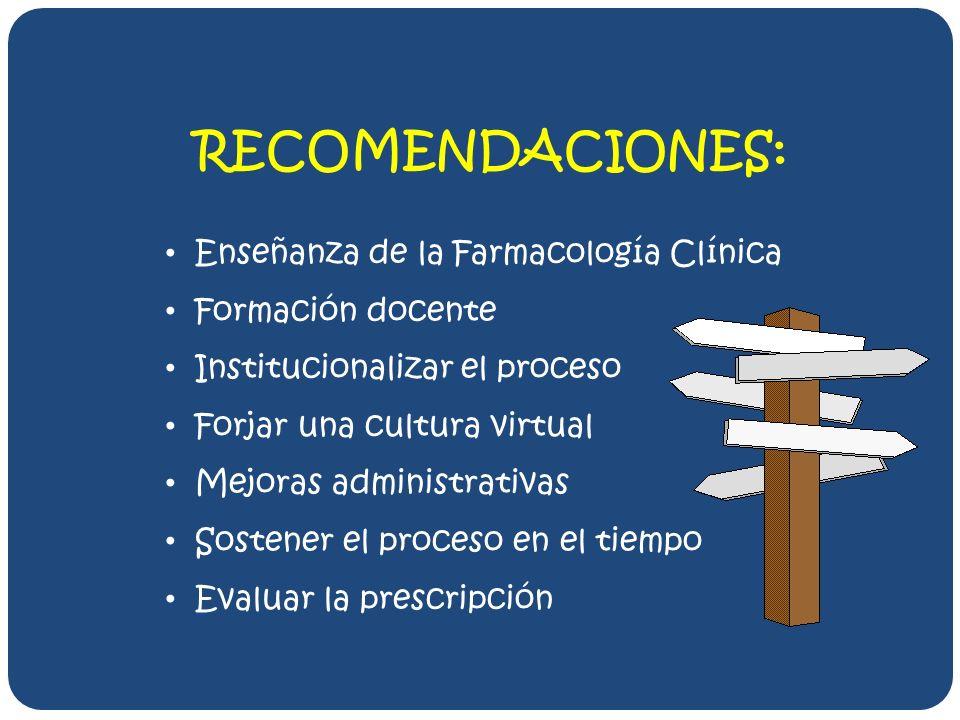 RECOMENDACIONES: Enseñanza de la Farmacología Clínica