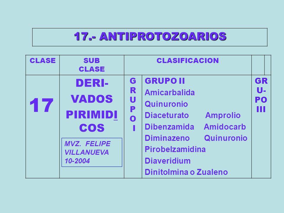 17 17.- ANTIPROTOZOARIOS DERI- VADOS PIRIMIDICOS GRUPO I GRUPO II