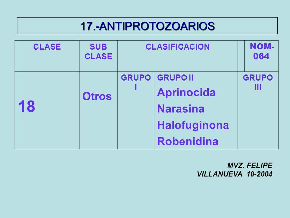 18 17.-ANTIPROTOZOARIOS Aprinocida Otros Narasina Halofuginona