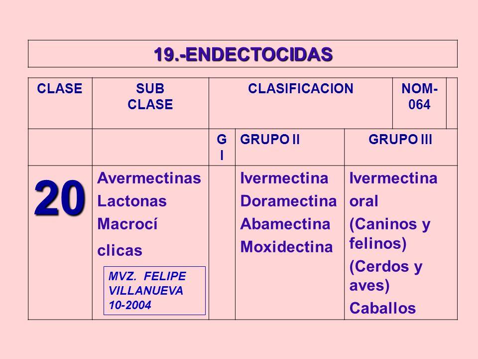 20 19.-ENDECTOCIDAS Avermectinas Lactonas Macrocí clicas Ivermectina