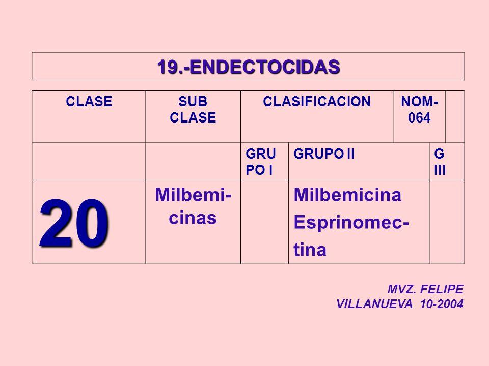 20 19.-ENDECTOCIDAS Milbemi-cinas Milbemicina Esprinomec- tina CLASE