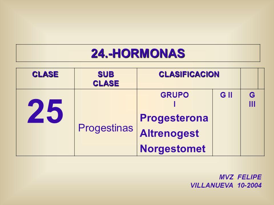 25 24.-HORMONAS Progesterona Progestinas Altrenogest Norgestomet CLASE