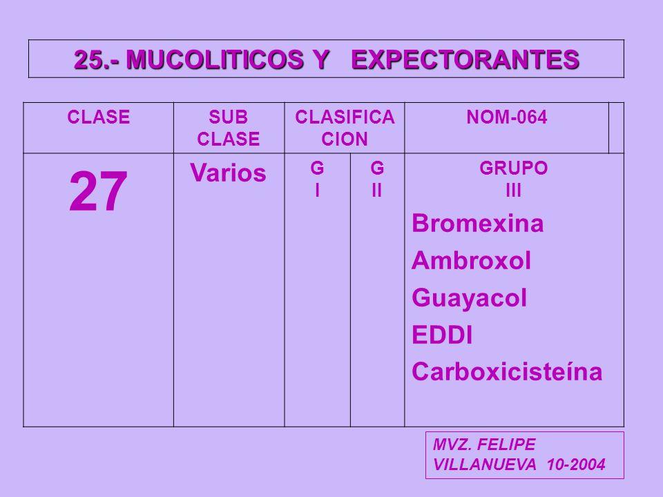 25.- MUCOLITICOS Y EXPECTORANTES