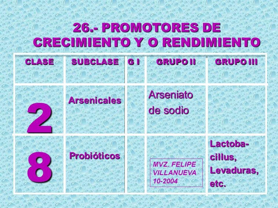 26.- PROMOTORES DE CRECIMIENTO Y O RENDIMIENTO
