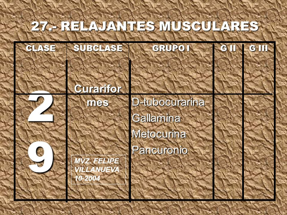 27.- RELAJANTES MUSCULARES