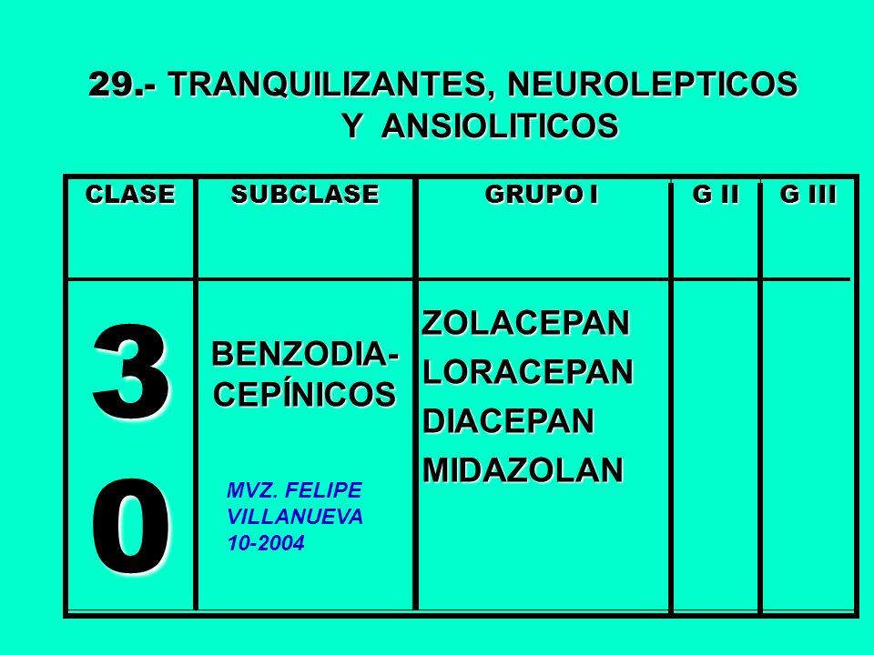 30 29.- TRANQUILIZANTES, NEUROLEPTICOS Y ANSIOLITICOS ZOLACEPAN