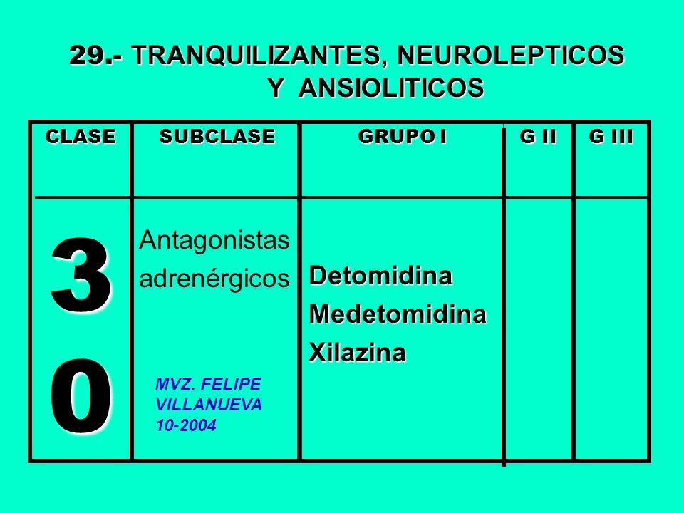 30 29.- TRANQUILIZANTES, NEUROLEPTICOS Y ANSIOLITICOS Antagonistas