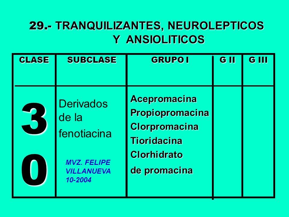 30 29.- TRANQUILIZANTES, NEUROLEPTICOS Y ANSIOLITICOS Derivados de la