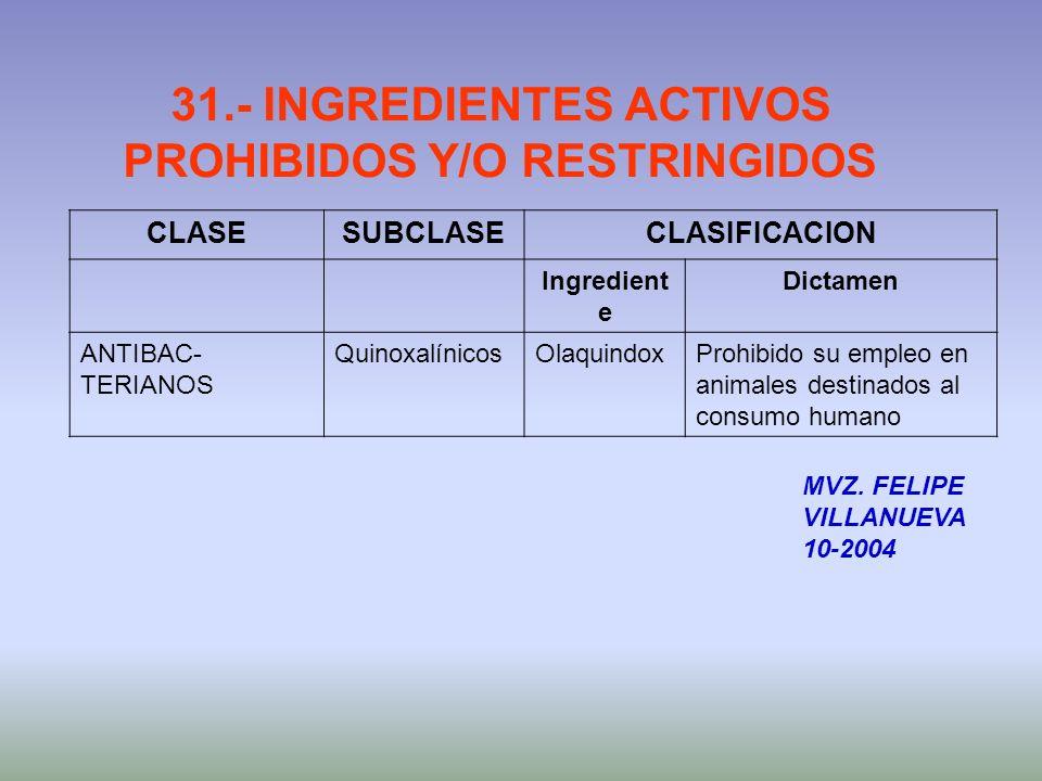 31.- INGREDIENTES ACTIVOS PROHIBIDOS Y/O RESTRINGIDOS