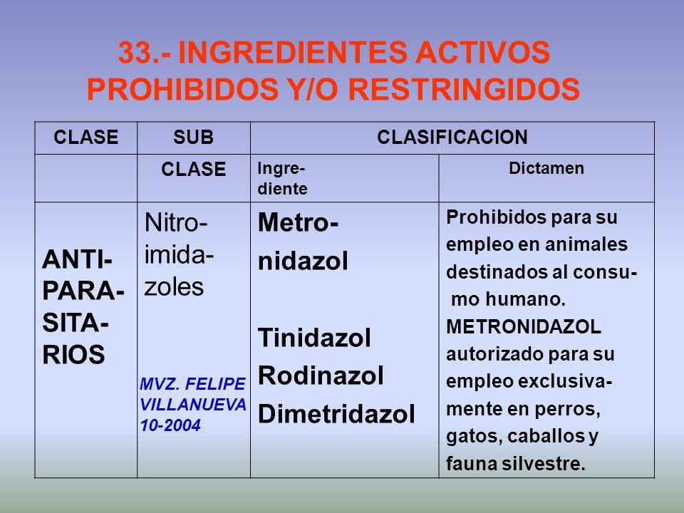 33.- INGREDIENTES ACTIVOS PROHIBIDOS Y/O RESTRINGIDOS