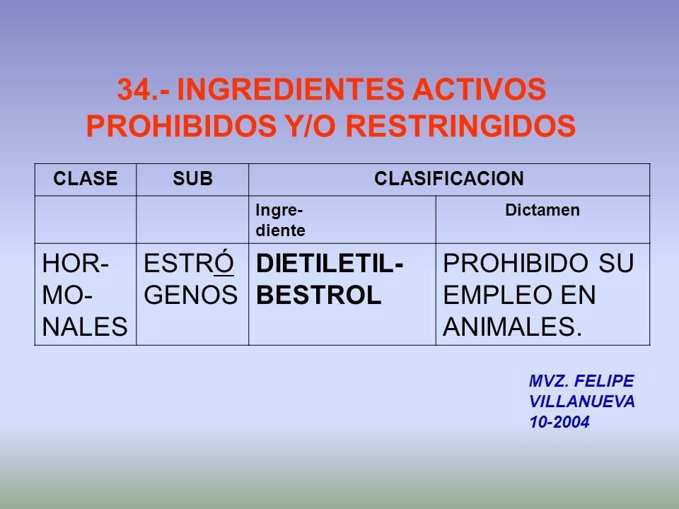 34.- INGREDIENTES ACTIVOS PROHIBIDOS Y/O RESTRINGIDOS