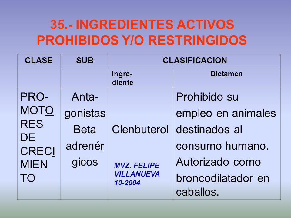35.- INGREDIENTES ACTIVOS PROHIBIDOS Y/O RESTRINGIDOS