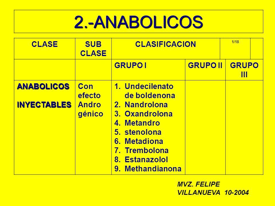 2.-ANABOLICOS CLASE SUB CLASIFICACION GRUPO I GRUPO II GRUPO III