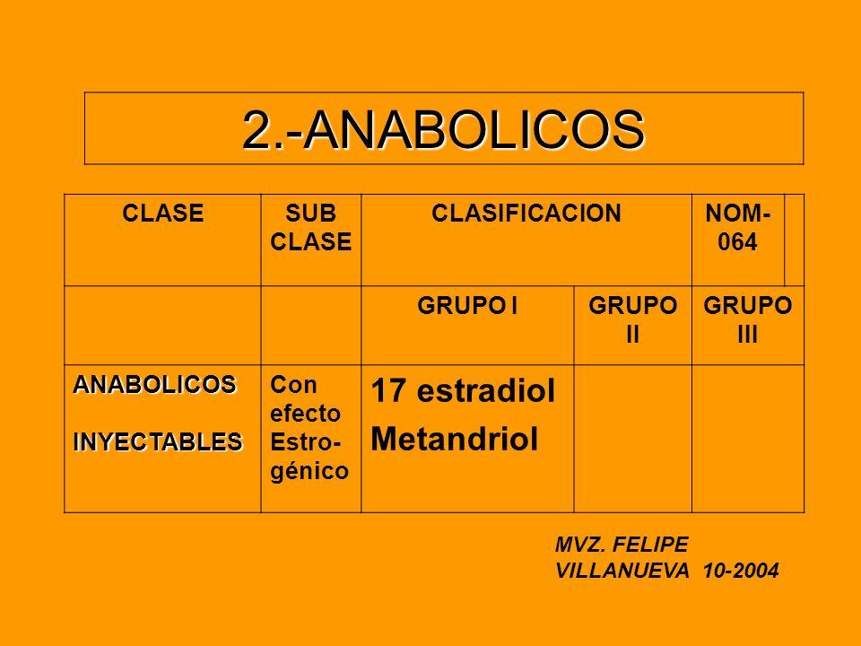 2.-ANABOLICOS 17 estradiol Metandriol CLASE SUB CLASIFICACION NOM-064