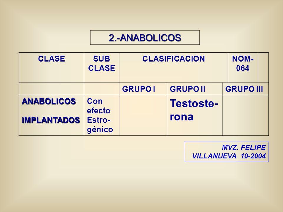 Testoste-rona 2.-ANABOLICOS CLASE SUB CLASIFICACION NOM-064 GRUPO I