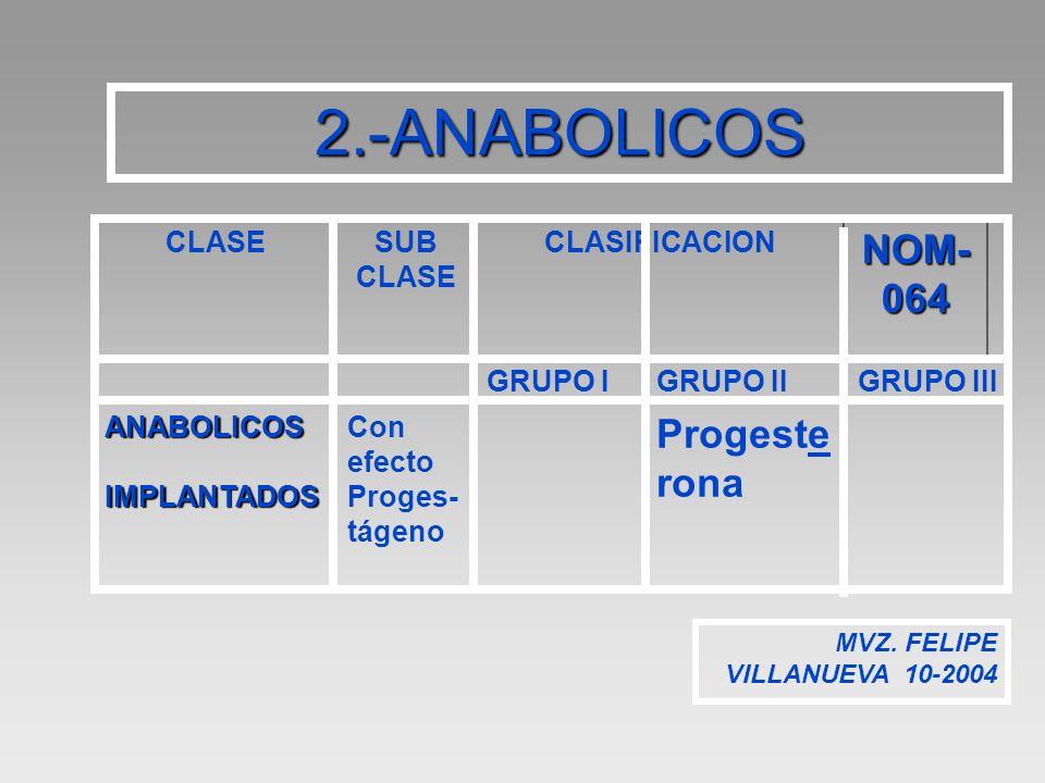2.-ANABOLICOS NOM-064 Progesterona CLASE SUB CLASIFICACION GRUPO I