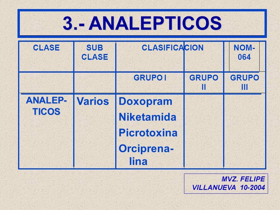 3.- ANALEPTICOS Varios Doxopram Niketamida Picrotoxina Orciprena-lina
