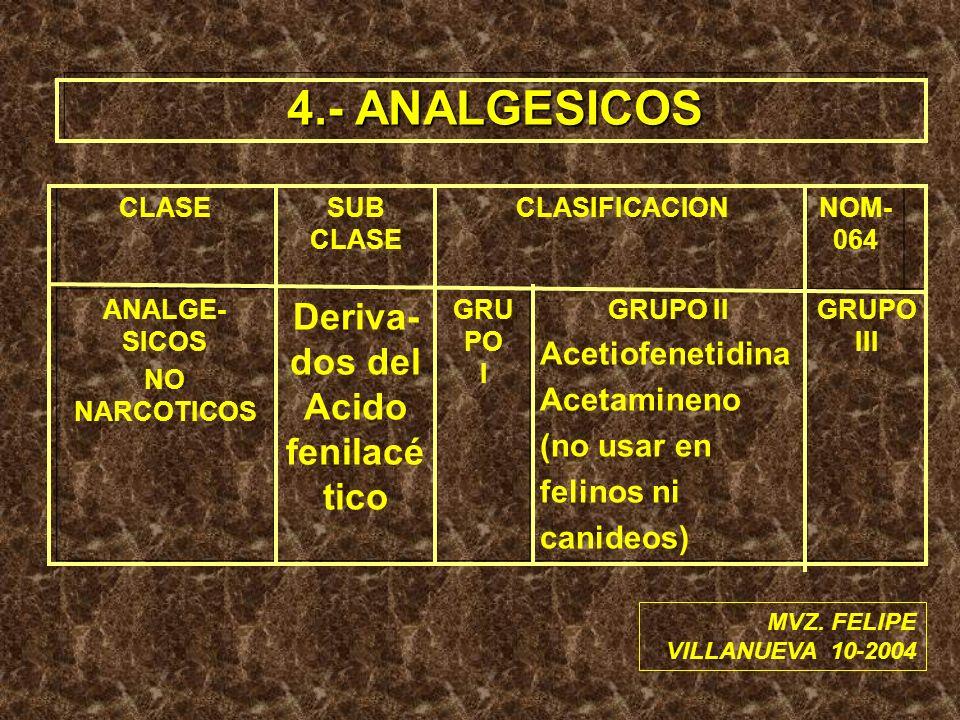 Deriva-dos del Acido fenilacético