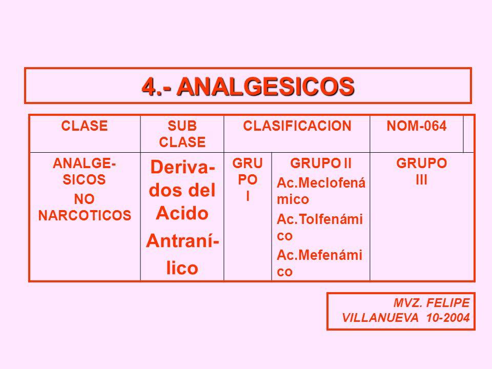 4.- ANALGESICOS Deriva-dos del Acido Antraní- lico CLASE SUB