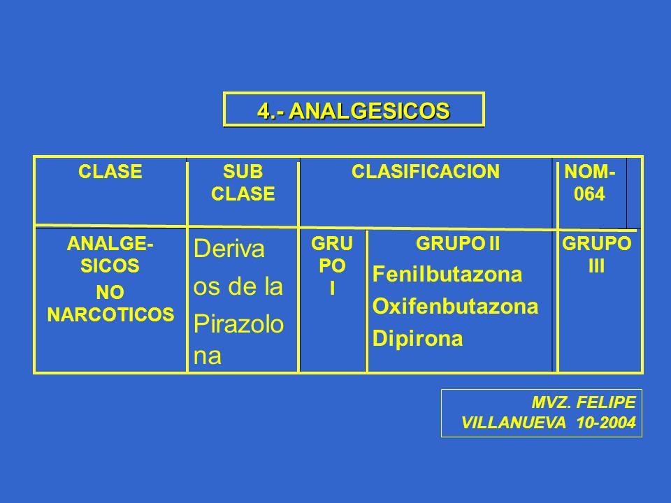 Deriva os de la Pirazolona 4.- ANALGESICOS Fenilbutazona