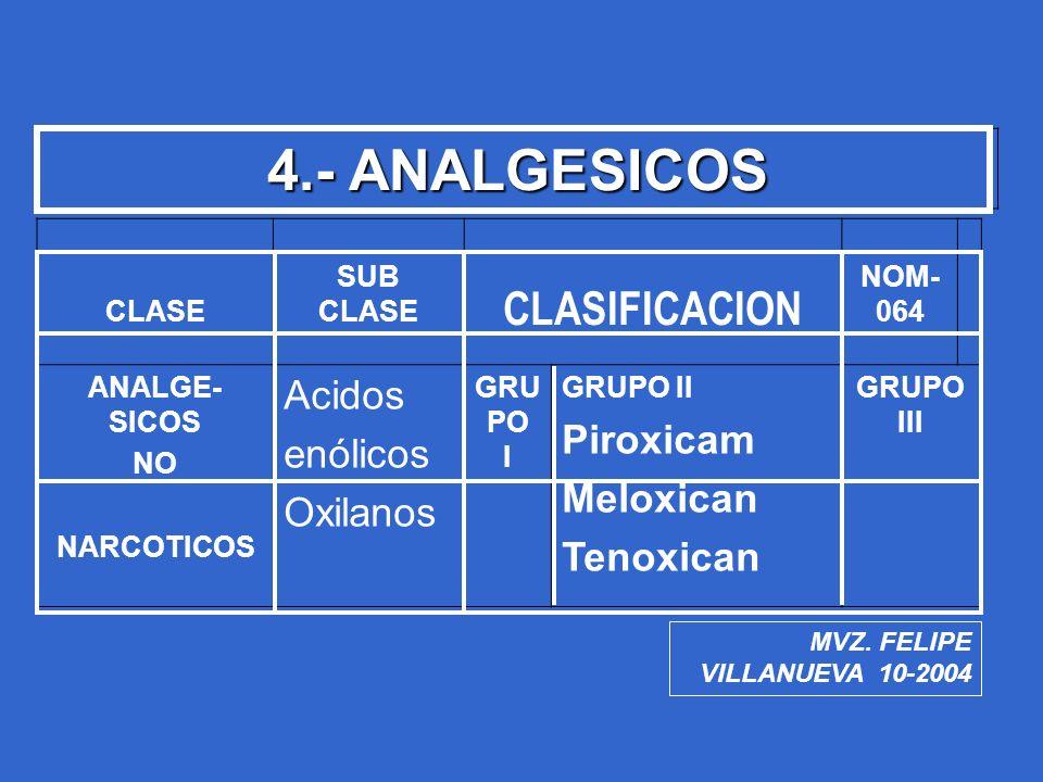 4.- ANALGESICOS CLASIFICACION Acidos Piroxicam enólicos Meloxican