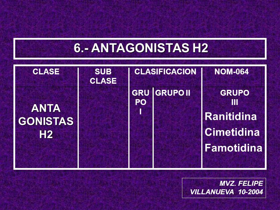 6.- ANTAGONISTAS H2 ANTA Ranitidina GONISTAS H2 Cimetidina Famotidina