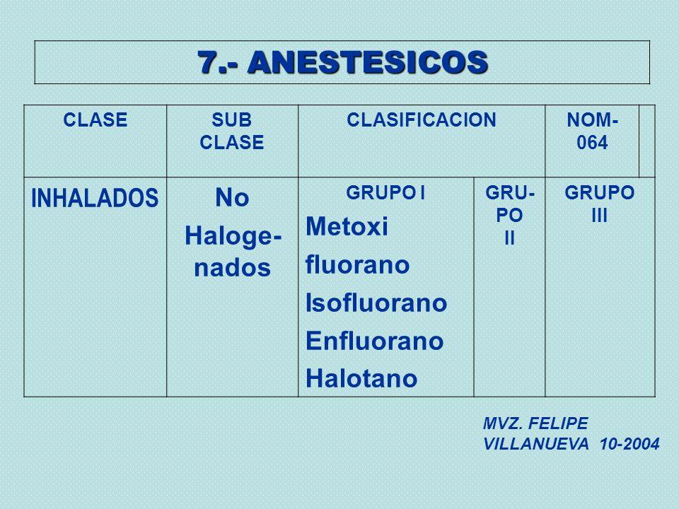 7.- ANESTESICOS INHALADOS No Haloge-nados Metoxi fluorano Isofluorano