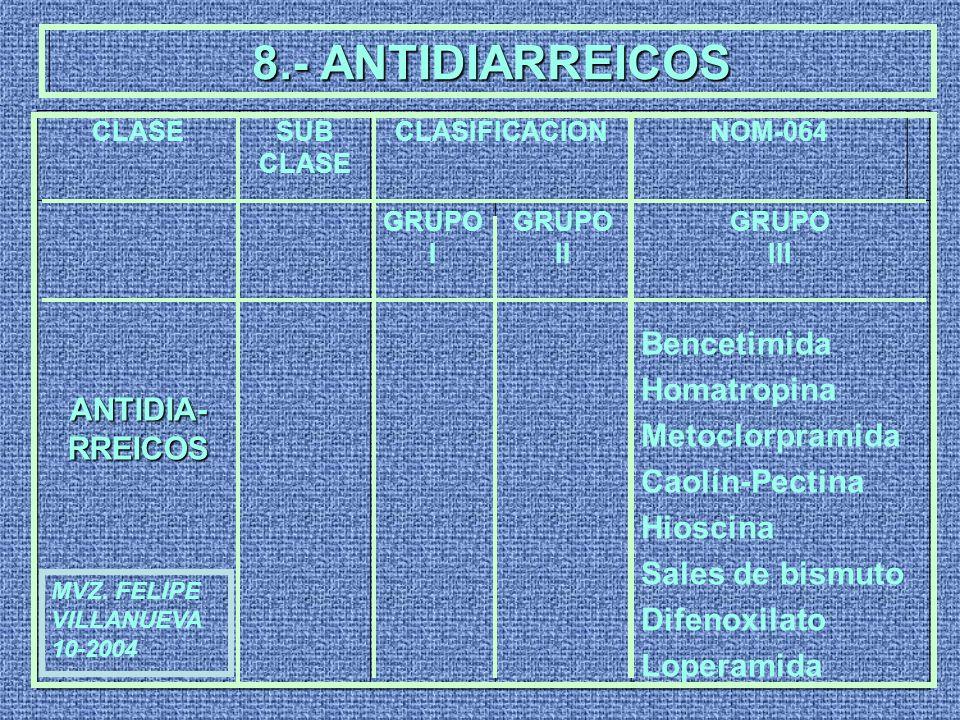 8.- ANTIDIARREICOS Bencetimida Homatropina ANTIDIA-RREICOS