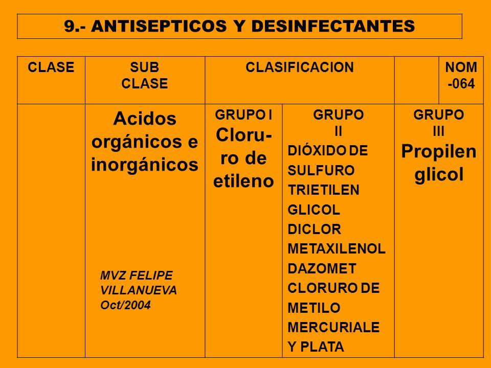 9.- ANTISEPTICOS Y DESINFECTANTES Acidos orgánicos e inorgánicos
