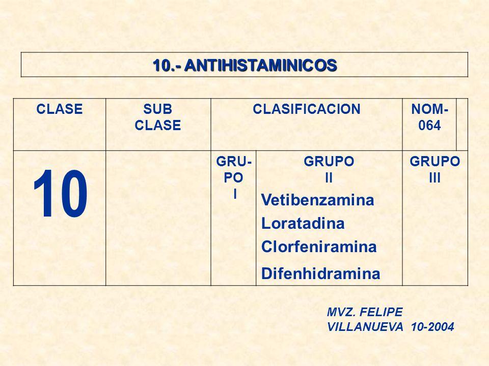 10 10.- ANTIHISTAMINICOS Vetibenzamina Loratadina Clorfeniramina