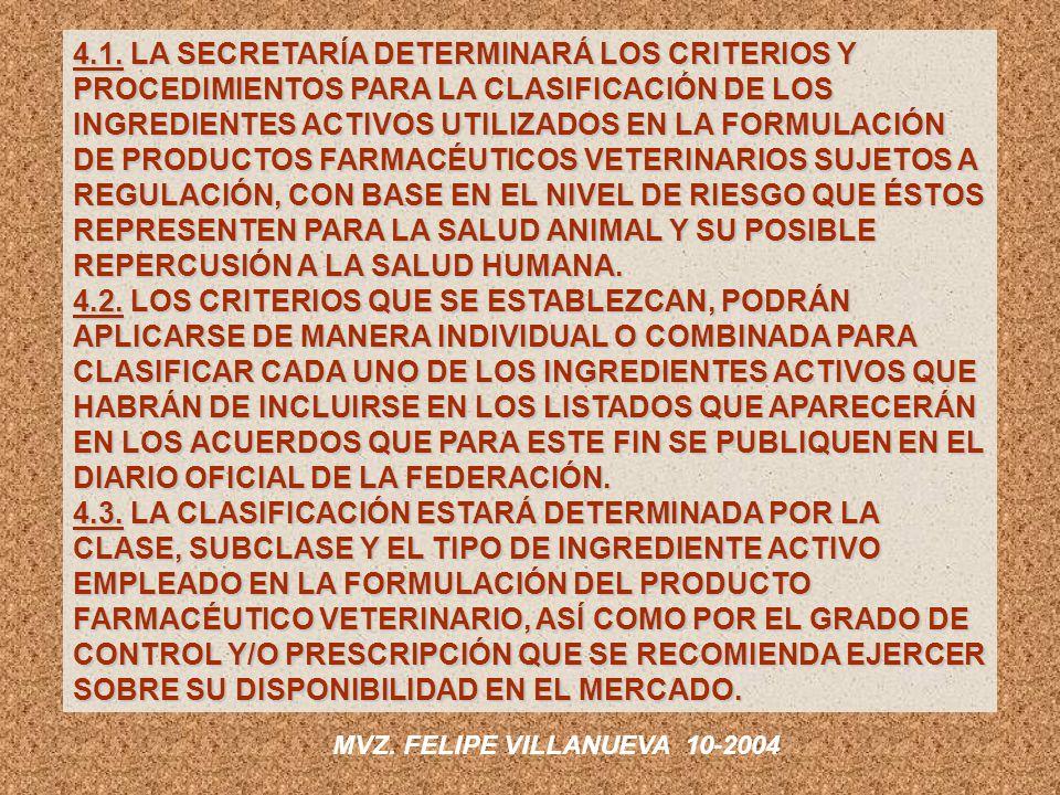 4.1. LA SECRETARÍA DETERMINARÁ LOS CRITERIOS Y PROCEDIMIENTOS PARA LA CLASIFICACIÓN DE LOS INGREDIENTES ACTIVOS UTILIZADOS EN LA FORMULACIÓN DE PRODUCTOS FARMACÉUTICOS VETERINARIOS SUJETOS A REGULACIÓN, CON BASE EN EL NIVEL DE RIESGO QUE ÉSTOS REPRESENTEN PARA LA SALUD ANIMAL Y SU POSIBLE REPERCUSIÓN A LA SALUD HUMANA.