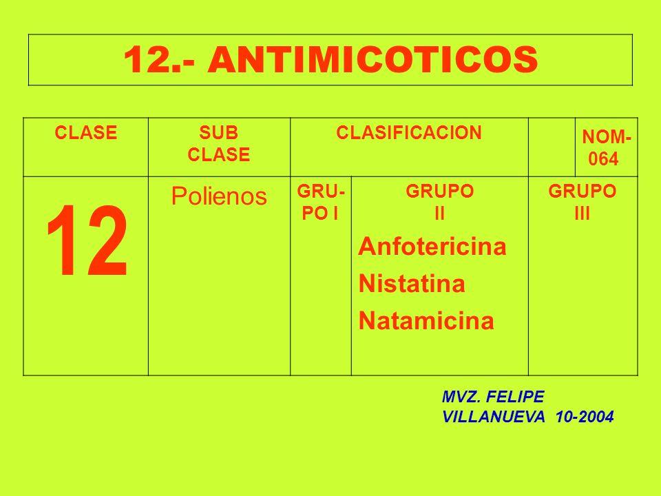 12 12.- ANTIMICOTICOS Polienos Anfotericina Nistatina Natamicina CLASE