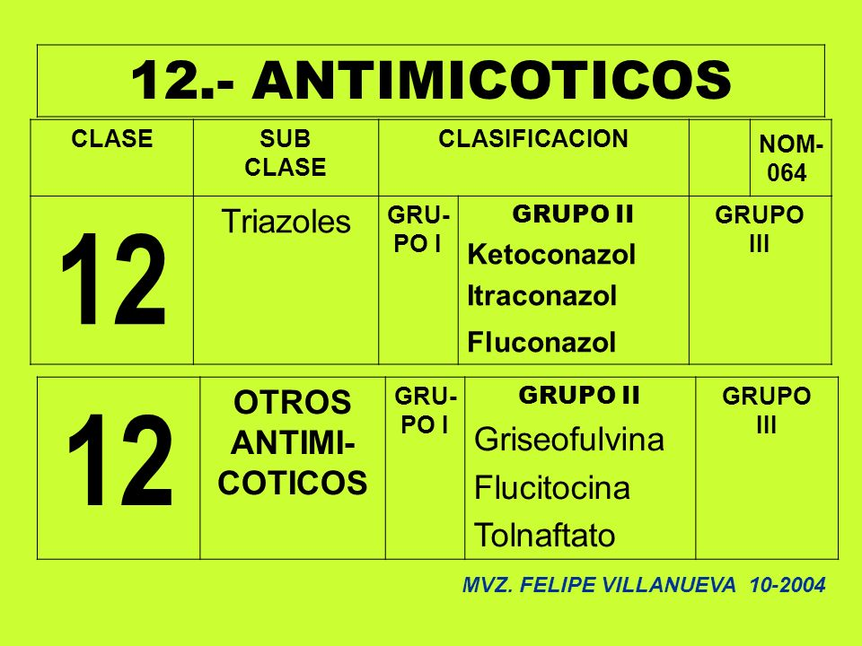 12 12 12.- ANTIMICOTICOS Triazoles OTROS ANTIMI-COTICOS Griseofulvina