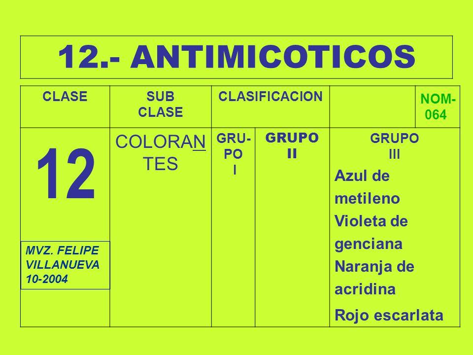 12 12.- ANTIMICOTICOS COLORANTES Azul de metileno Violeta de genciana