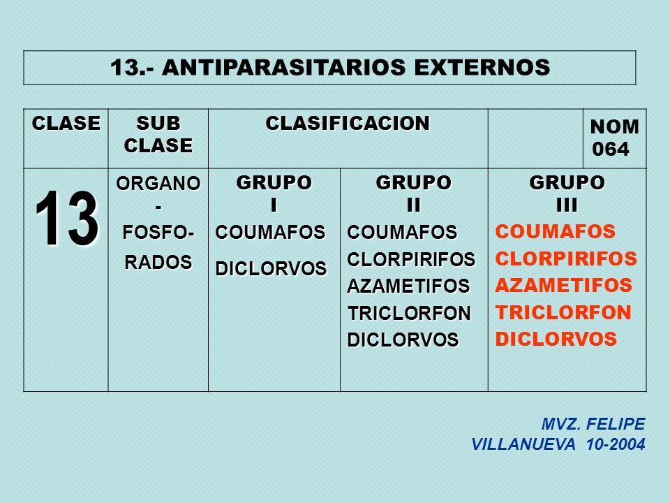 13.- ANTIPARASITARIOS EXTERNOS