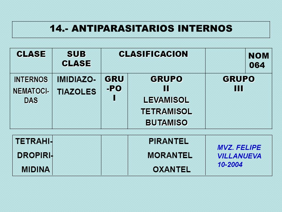 14.- ANTIPARASITARIOS INTERNOS