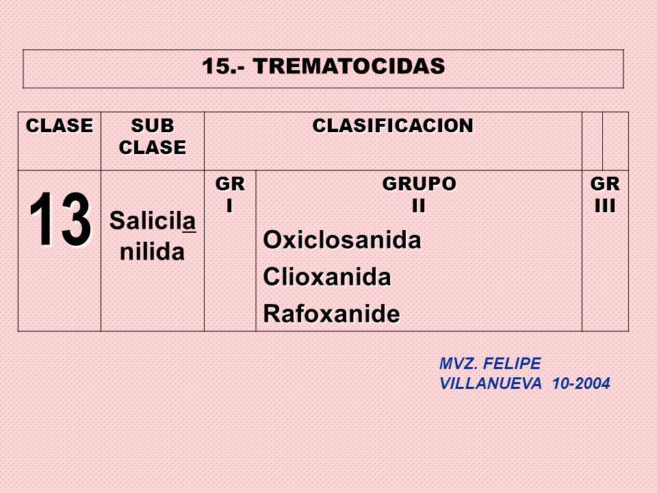 13 Salicilanilida Oxiclosanida Clioxanida Rafoxanide 15.- TREMATOCIDAS